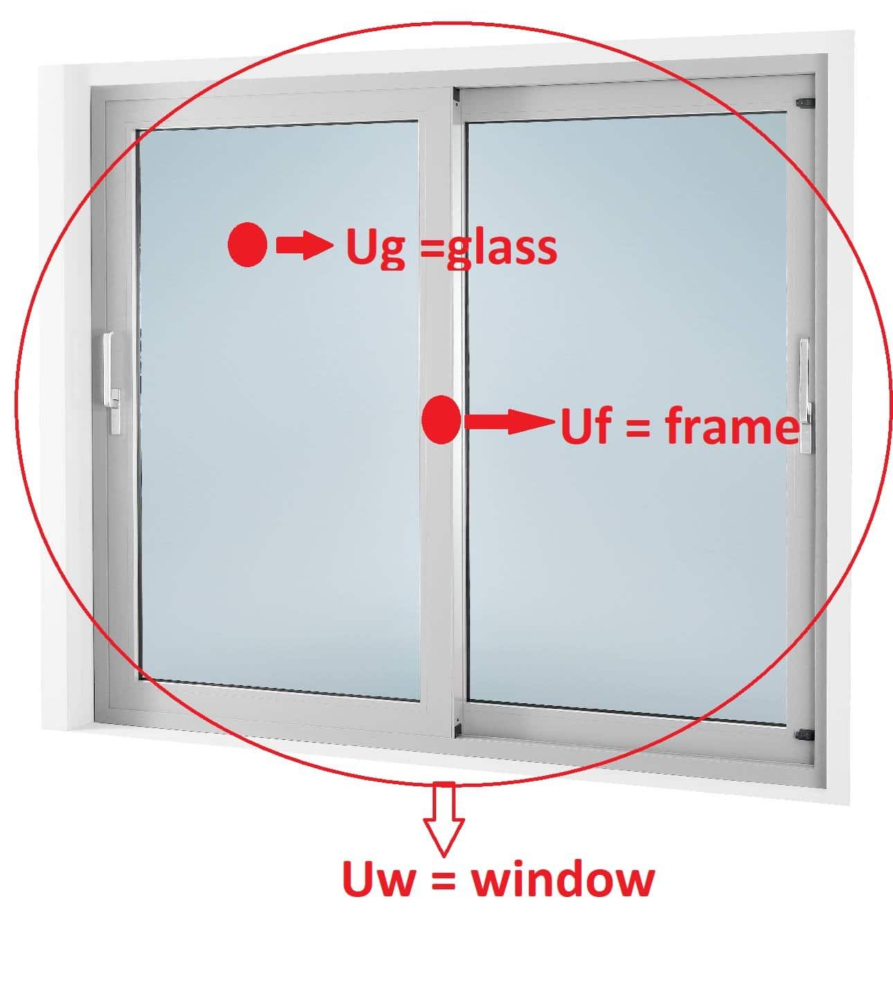 Συντελεστής θερμοπερατότητας κουφωμάτων ( Uw )