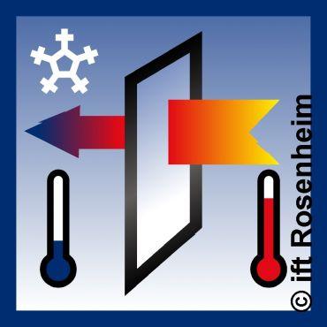 Συντελεστής θερμοπερατότητας