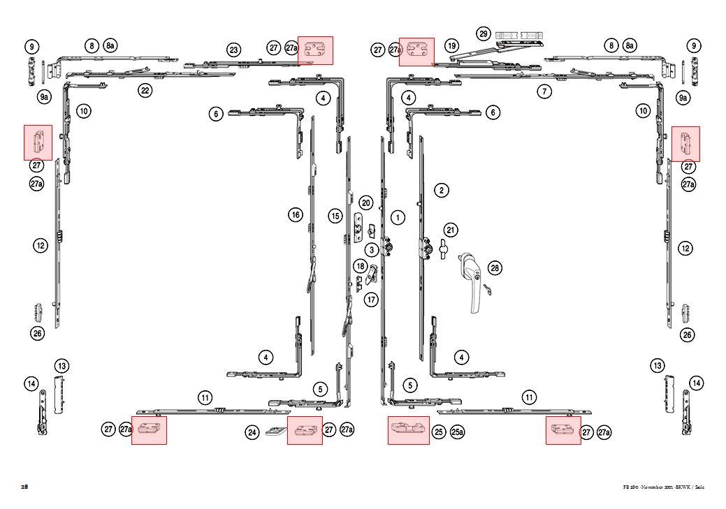 Μηχανισμοί περιμετρικού κλειδώματος