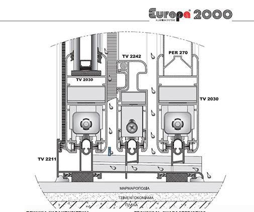 EUROPA 2000 ΔΙΑΤΟΜΕΣ