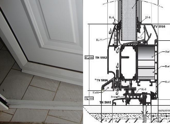 Στεγάνωση με λάστιχα στις πόρτες εισόδου αλουμινίου