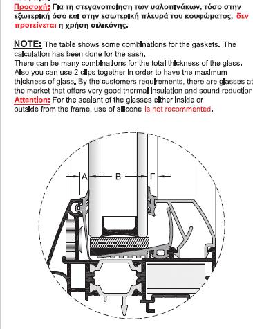 Τα λάστιχα που τοποθετούνται ανάμεσα στο τζάμι και το φύλλο είναι απαραίτητα.Προσοχή,δεν προτείνεται η χρήση σιλικόνης.Κανείς κατασκευαστής δεν είναι πιστοποιημένος όταν χρησιμοποιεί σιλικόνη.