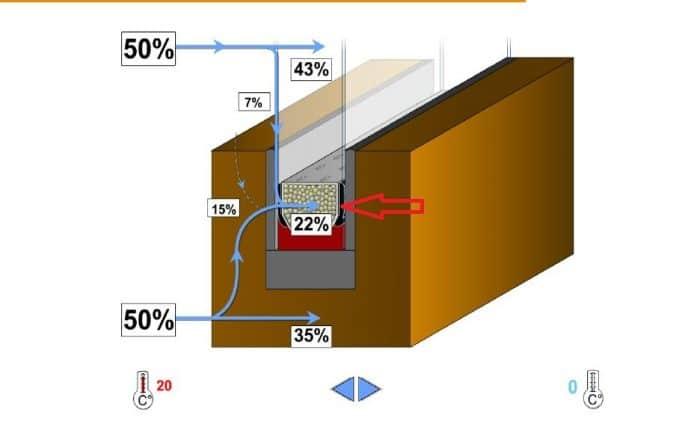 πηχακια πολυαμιδιου-θερμομονωτικος αποστατης υαλωσης